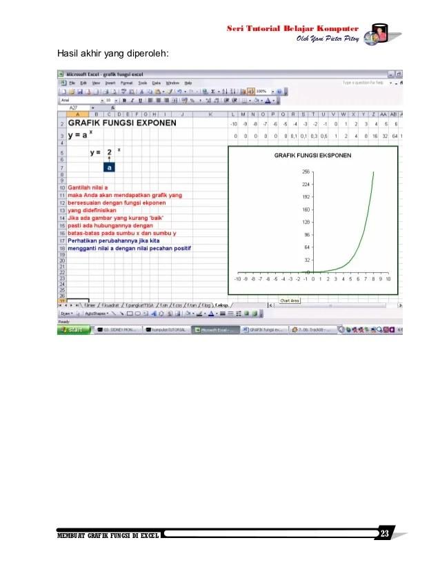Membuat Pangkat Di Excel : membuat, pangkat, excel, Membuat, Grafik, Fungsi, Excel
