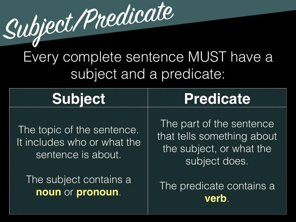 Grammar Subject Predicate Modifiers