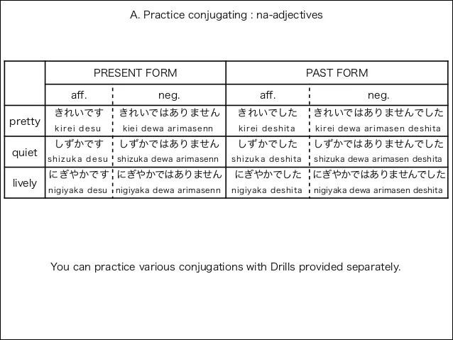 also japanese adjectives rh slideshare
