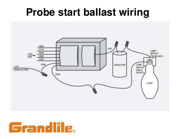 Metal Halide Pulse Start Ballast Wiring Diagram