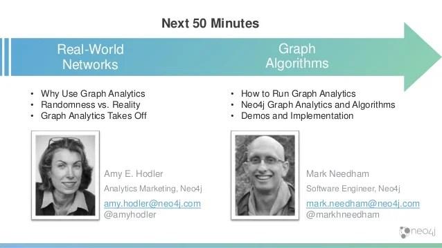 Graph Analytics Graph Algorithms Inside Neo4j