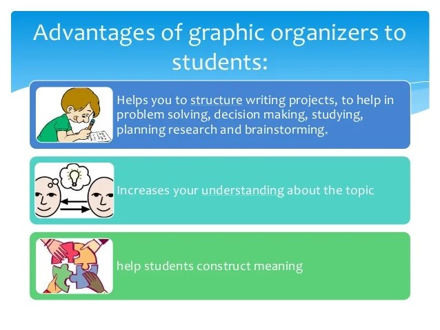 advantages of cause and effect diagram 7 pin trailer wiring flat graphic organizers