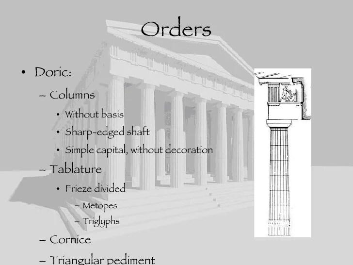 greek architecture diagram allen bradley 100 d140 contactor wiring