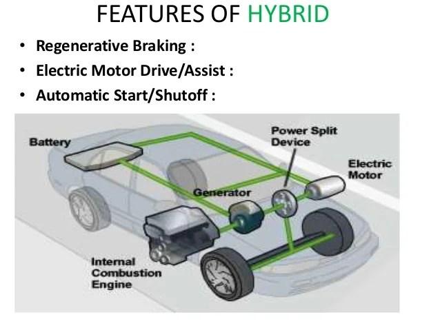 Green vehicles ppt