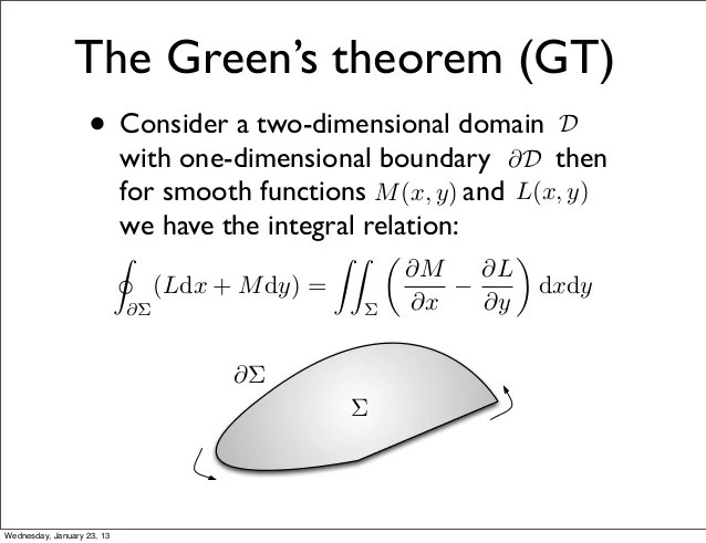 Image result for Green's Theorem