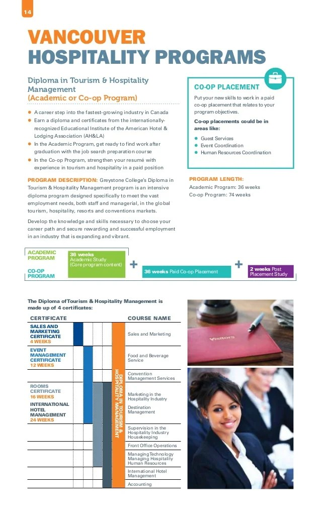 ILSC Business Greystone College Brochure