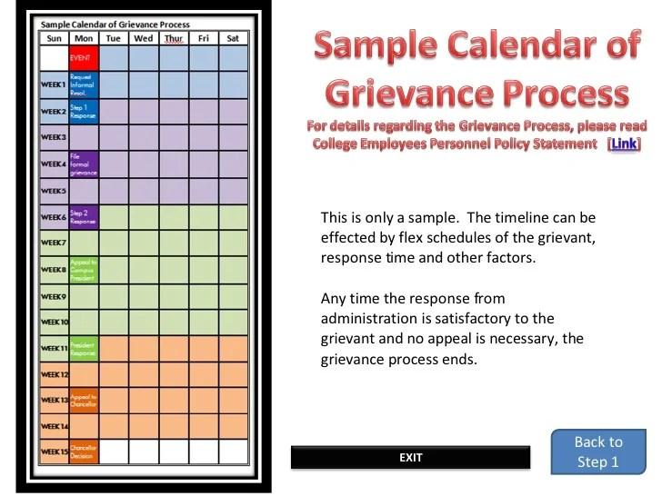 also grievance procedure flowchart rh slideshare