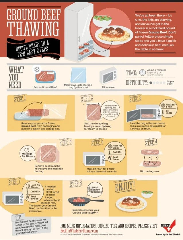 how to thaw ground beef in the microwave