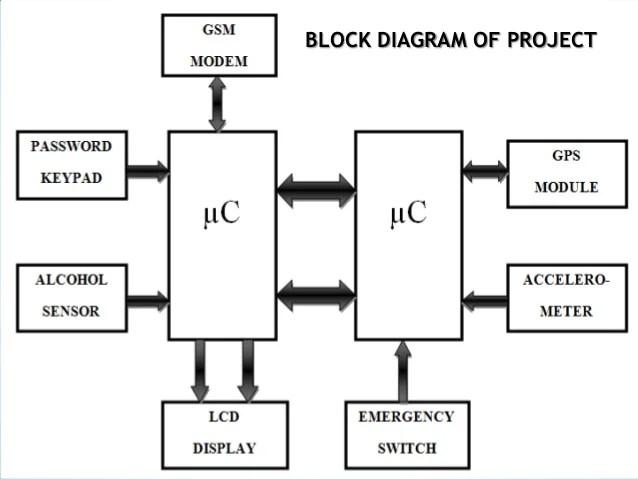 mq 7 circuit diagram