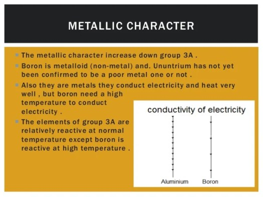 group 3 a element of periodic table - Periodic Table Group 3