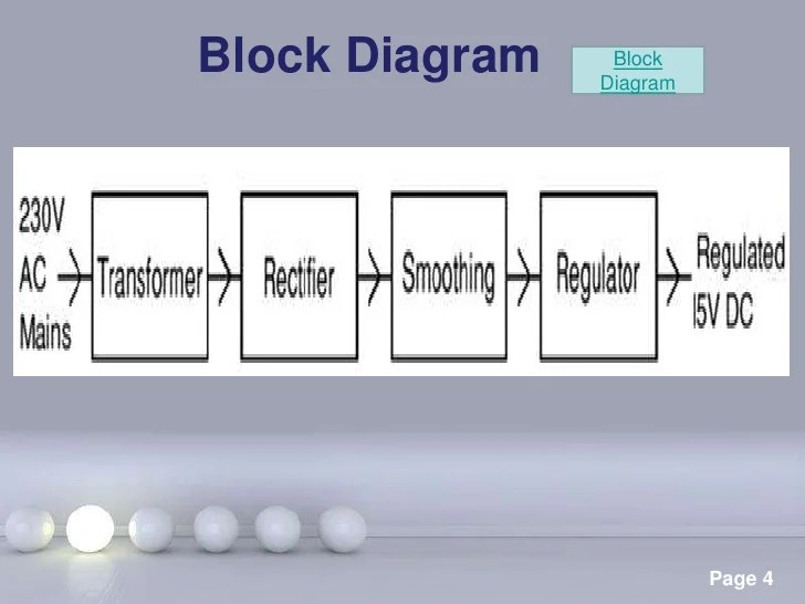 Block Diagram Of A Mains Operated Ac Dc Smps With Output Voltage