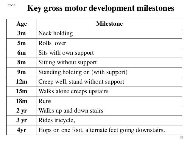 Fine motor skill development also growth and ppt rh slideshare