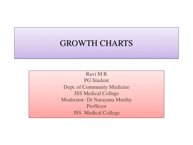 Growth charts ravi   pg student dept of community medicine jss medical college moderator also rh slideshare