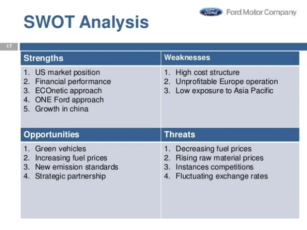 ford motor company competitive analysis This ford swot analysis reveals how a pioneering automobile company used its competitive advantages to become one of the most innovative automotive manufacturers in the world it identifies all the key strengths, weaknesses, opportunities and threats that affect the company the most.