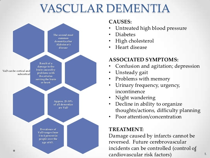 the causes symptoms and treatment of alzheimers disease Alzheimer's disease (ad) is the most common form of dementia among older people discover the symptoms, treatments, and latest alzheimer's research.