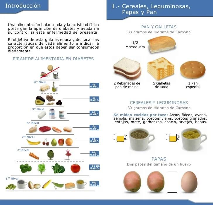 lista de comidas para diabeticos lista de comidas para
