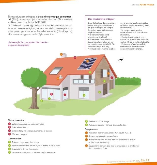 Pour construire une maison perfect plan de de maison with for Guide pour construire sa maison