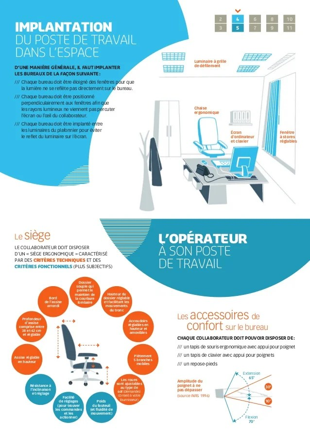 Guide Du Travail Sur Ecran Numerique Lyonnaise Des Eaux