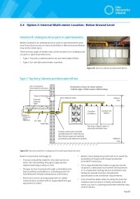 Gas Installation Guidelines for Designers and Builders ...
