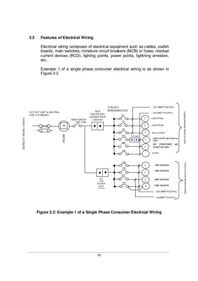 Wiring Harness Design Guidelines Ppt Wiring Harness Design
