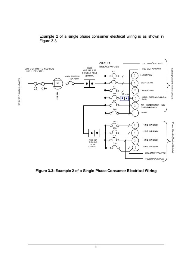 residential electrical wiring diagram example electrical wiring diagram of a house  electrical wiring diagram of a house