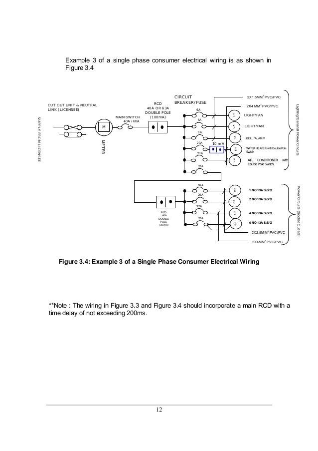 Electrical Wiring In Residential Buildings