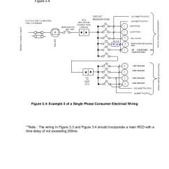 Electrical Building Wiring Diagram Subaru Impreza Radio Guidelines For In Residential Buildings