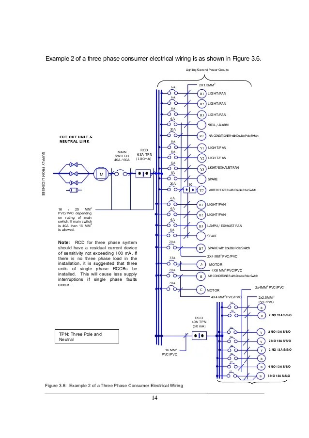 electrical building wiring diagram structure of human ear guidelines for in residential buildings tpn three pole and neutral 15