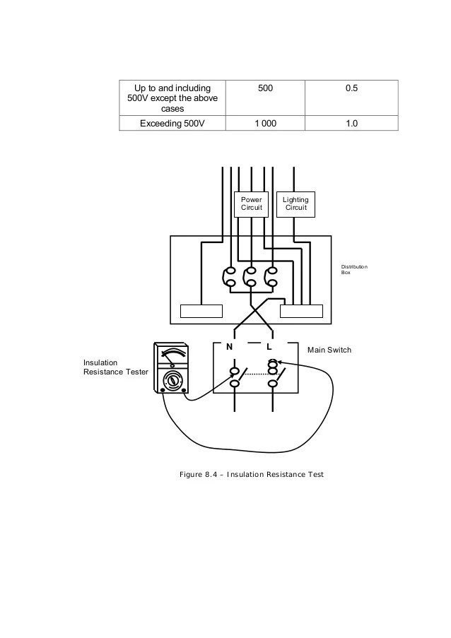 House Wiring Open Circuit Test