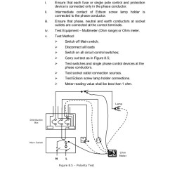 Types Of Electrical Wiring Diagram Platypus Venn Guidelines For In Residential Buildings