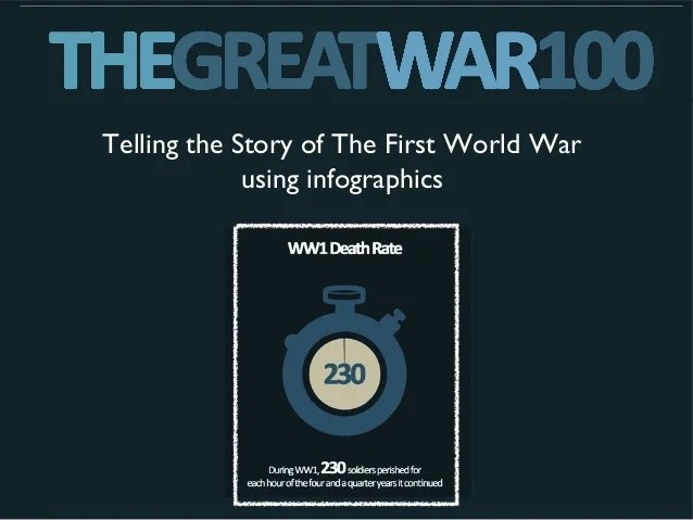 Why Was First World War Started