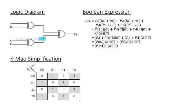 9 bit parity generator logic diagram