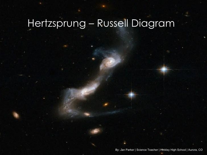 hertzsprung russell diagram activity 2000 harley davidson sportster wiring