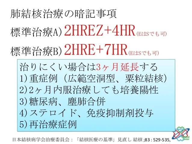 結核の病態と治療(H25)