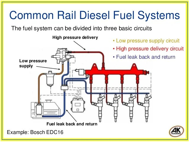 3116 Injector Wiring Diagram Common Rail Diesel Fuel Systems