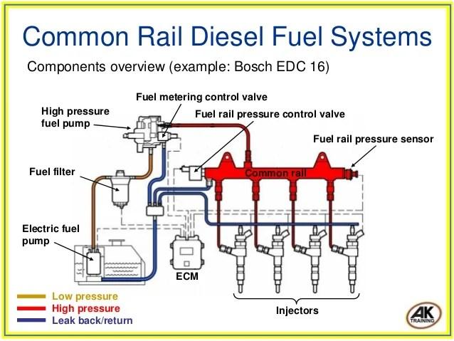 7 6 International Engine Diagram Motor Diagram Wiring Diagram ~ ODICIS