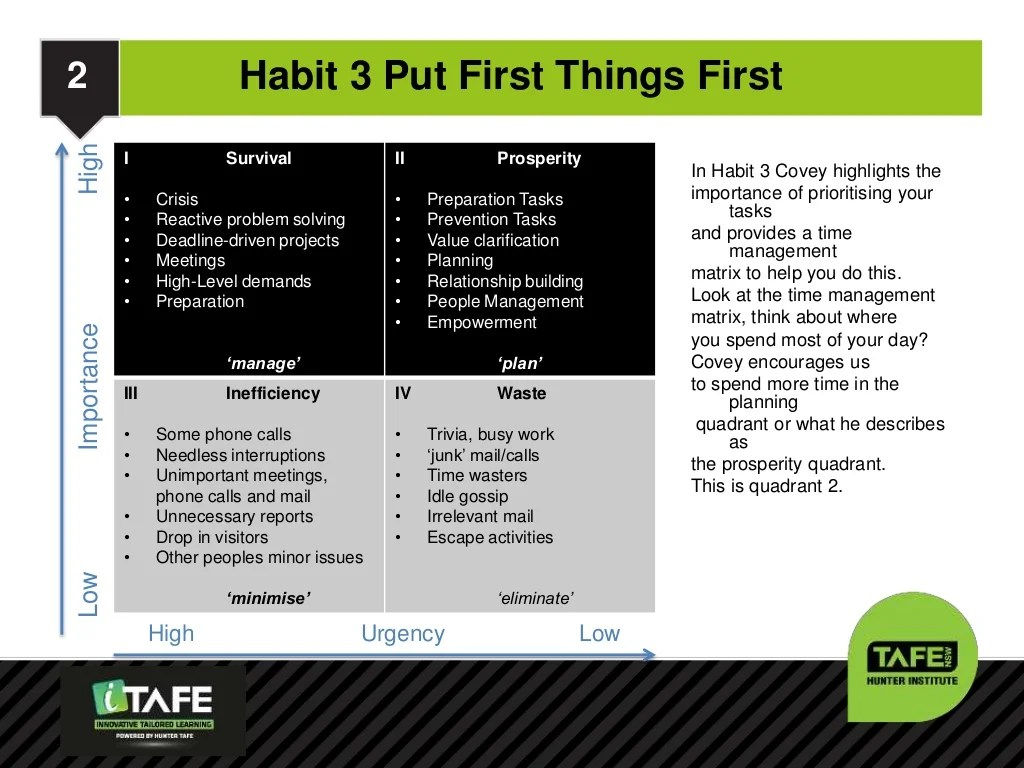 Habit 3 Put First Things First