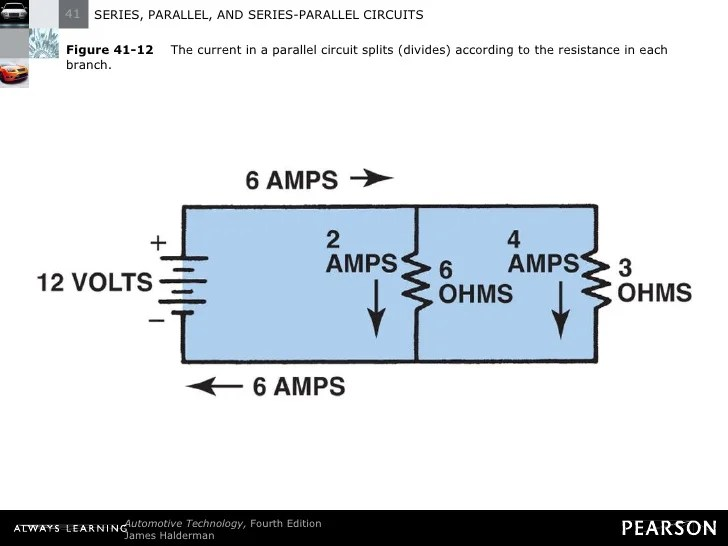 Fig 2 The Total Voltage Drop Of The Feeder And Branch Circuit