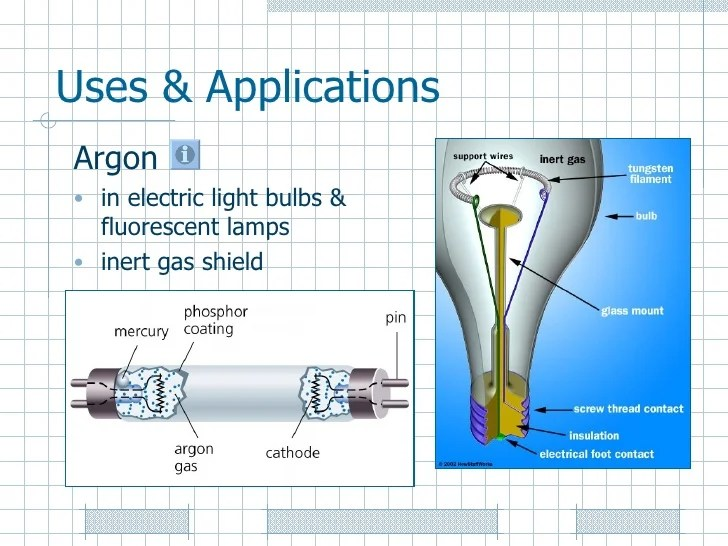 Uses also halogens and noble gases rh slideshare