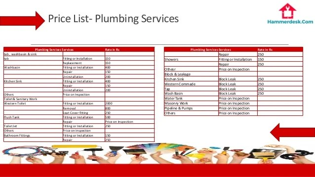 Plumbing Services Prices  Plumbing Contractor