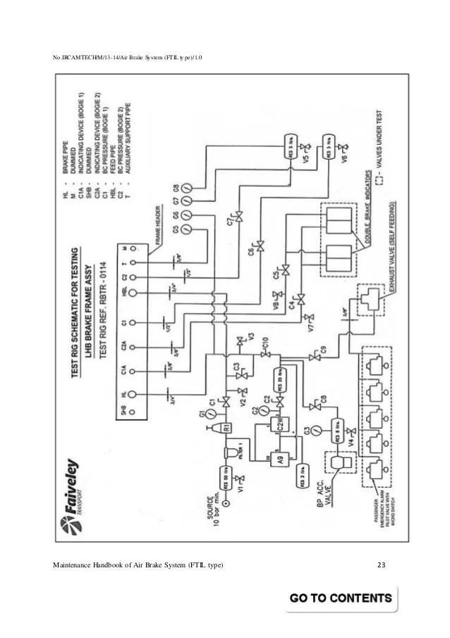 electrical circuit diagram tests