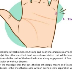 Palmistry Diagram Marriage Line 03 Expedition Fuse Hand Palm Reading 7 4 The