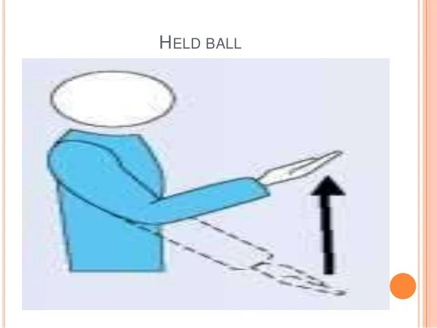 6 2 volleyball rotation diagram dodge trailer wiring pin hand signals in game