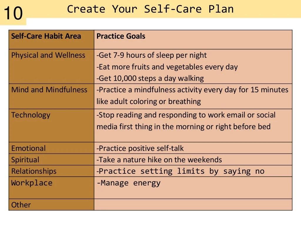 Create Your Self Care Plan Self Care
