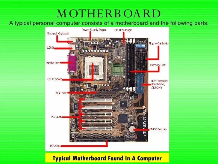 Atx Motherboard Diagram Labeled Hp And Compaq Desktop Pcs