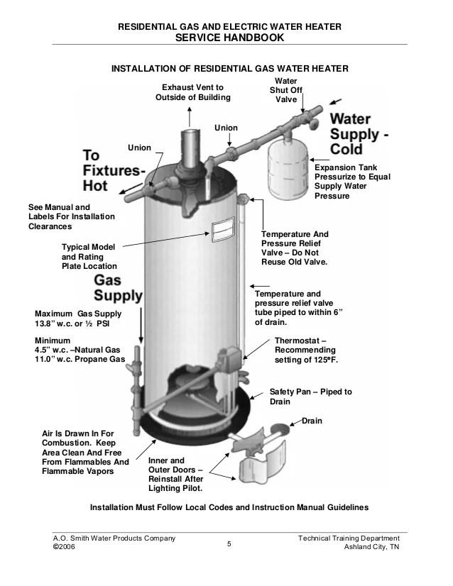 Harga pasang water heater 082122541663