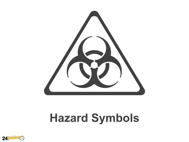 Lack Of Planning On Your Part Funny Health Safety Sign Joke006 200x300mm 4185 P together with International Area Code 509 further Whmis W Orkplace H Azardous M Aterials moreover Watch moreover Management Will Not Accept Liability Signs P727. on coshh poster