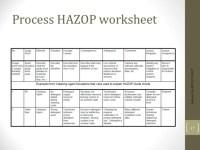 Hazop Worksheet Template - Livinghealthybulletin