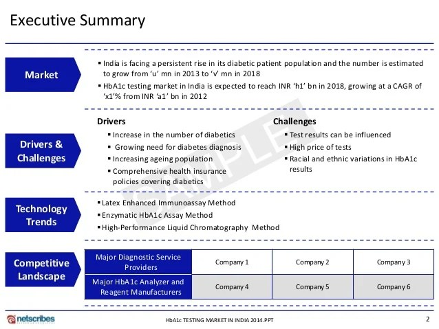 Marketing Research Paper Executive Summary Homework Writing Service