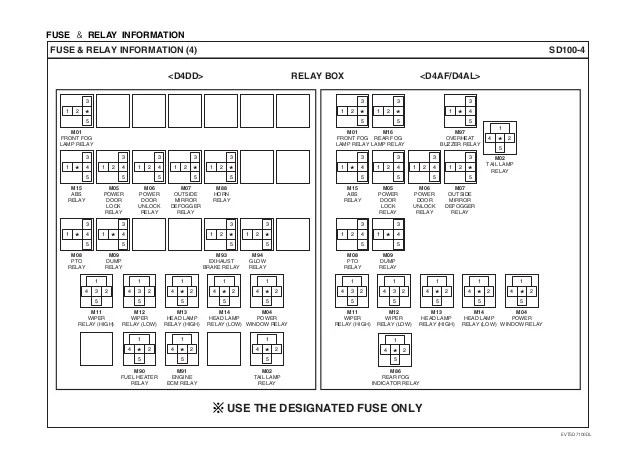 2005 hyundai sonata fuse box diagram wiring of window type air conditioner h100 data online 2001 accenct